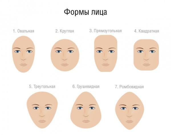 стрижки для форм лица