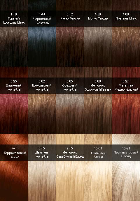 краски для волос сьес
